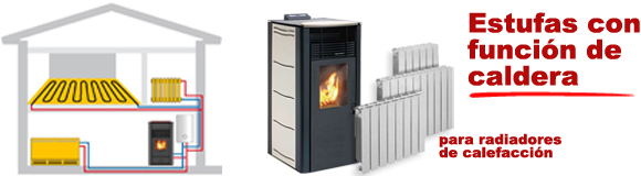 Venta de estufas y calderas de pellets precios pvp iva for Estufas de pellets para radiadores baratas
