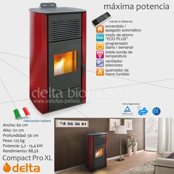 Estufa de pellets delta compact pro xl precio pvp for Estufas biomasa precios